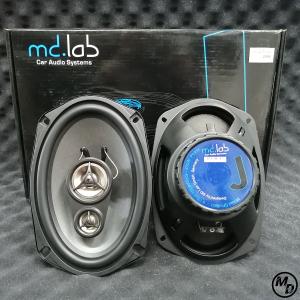 Md.Lab SP-J693